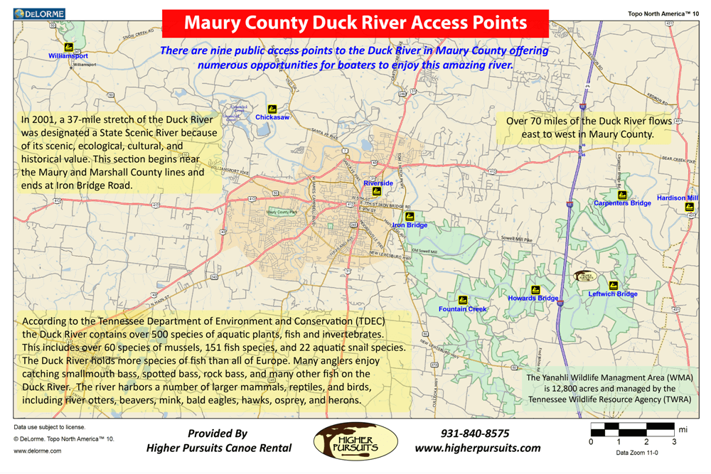 Duck River Access Points